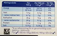 Big Pack Vanilj - Informations nutritionnelles - sv
