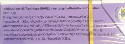 Licorice pastilles - Nutrition facts