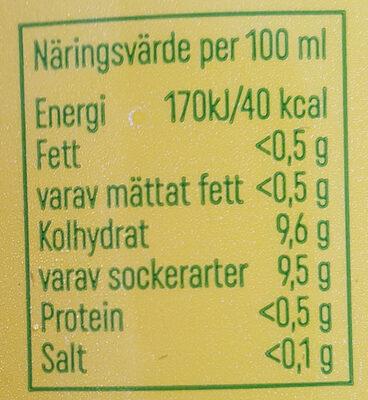 Trocadero - Nutrition facts