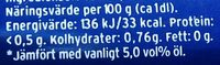 S Bright Brew - Informations nutritionnelles - sv