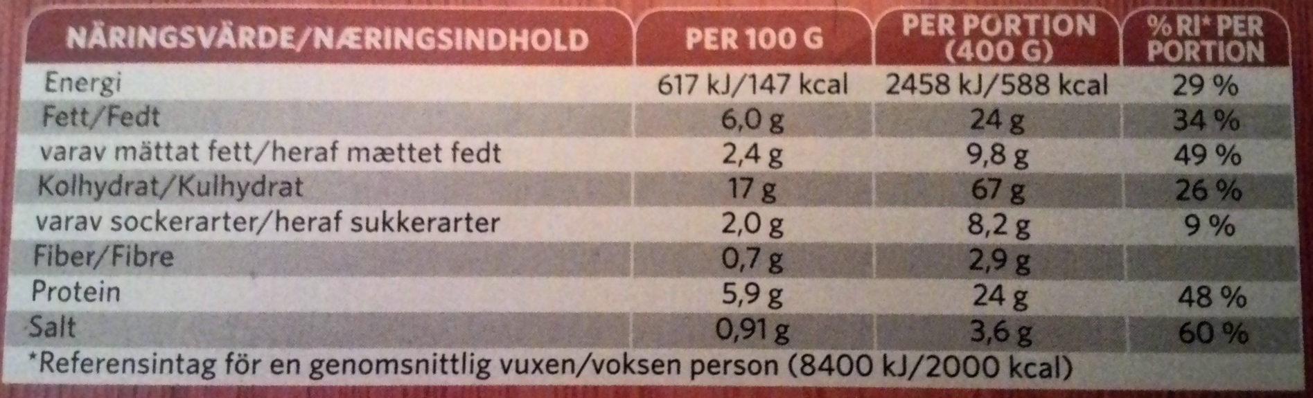 Findus Dagens Pasta Alfredo - Nutrition facts