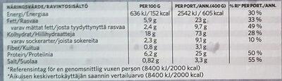 Findus Dagens Pasta Alfredo - Informations nutritionnelles - sv