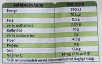 Findus Klassisk blandning Ärter, majs & paprika - Nutrition facts
