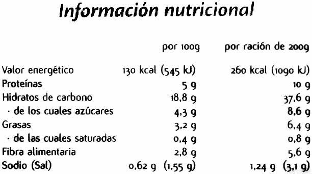 Cuscús Nador congelado - Información nutricional