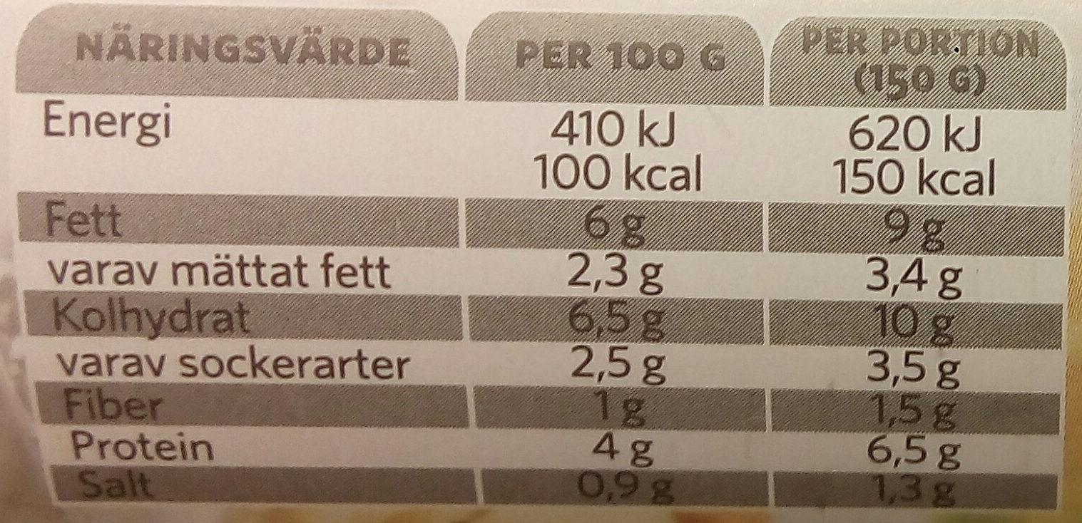 Findus Köttfärssås Original - Informations nutritionnelles - sv