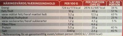Findus Dagens Ostschnitzel - Informations nutritionnelles - sv
