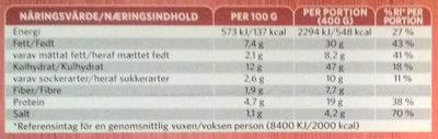 Findus Dagens Oxjärpar - Nutrition facts - sv