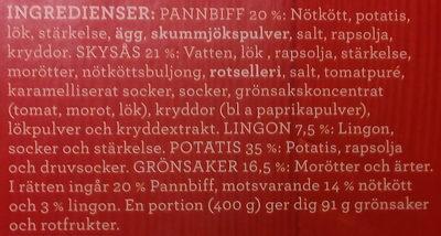 Findus Dagens Pannbiff med löksky - Ingrédients