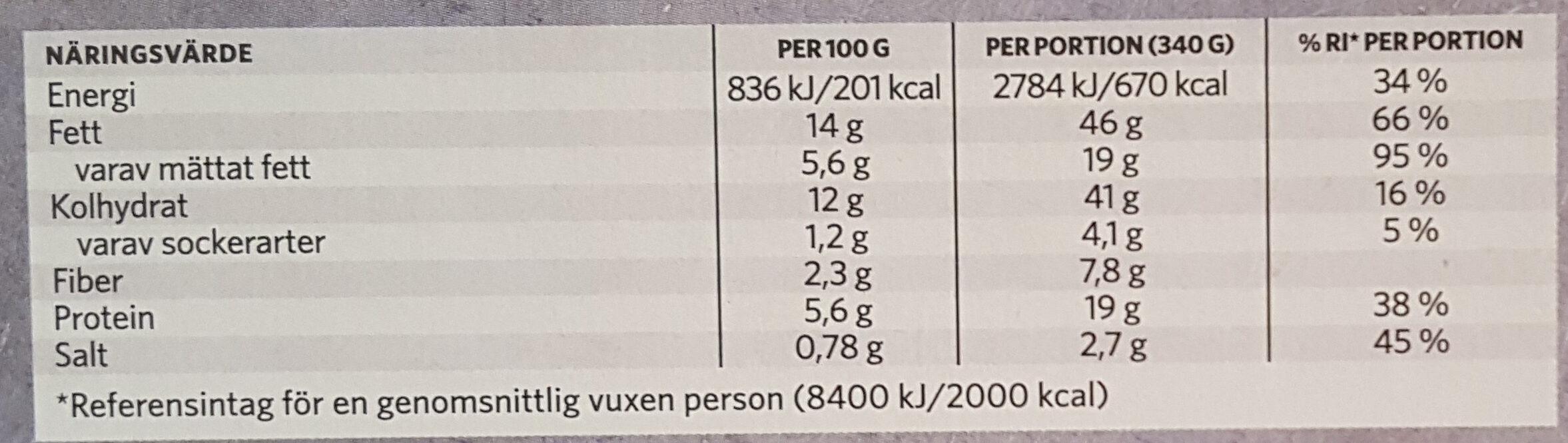 Findus Dagens Lövtunn bit - Informations nutritionnelles - sv