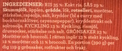 Findus Dagens Kycklingfilé Curry - Ingredients