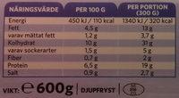 Findus Fiskgratäng Citron & Dill - Informations nutritionnelles - sv