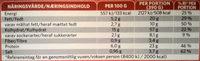 Findus Dagens Pasta fyra ostar - Nutrition facts
