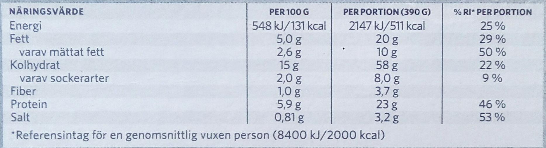 Findus Dagens Pasta fyra ostar - Nutrition facts - sv