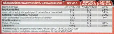 Findus Dagens Panerad fisk med remoulad - Nutrition facts