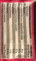 Wok Spicy Zanju Chili & Garlic - Informations nutritionnelles - en