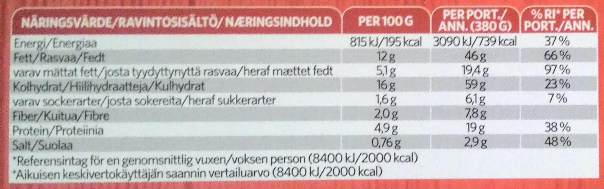 Findus Dagens Grillad Angusbiff med pommes stripes - Nutrition facts