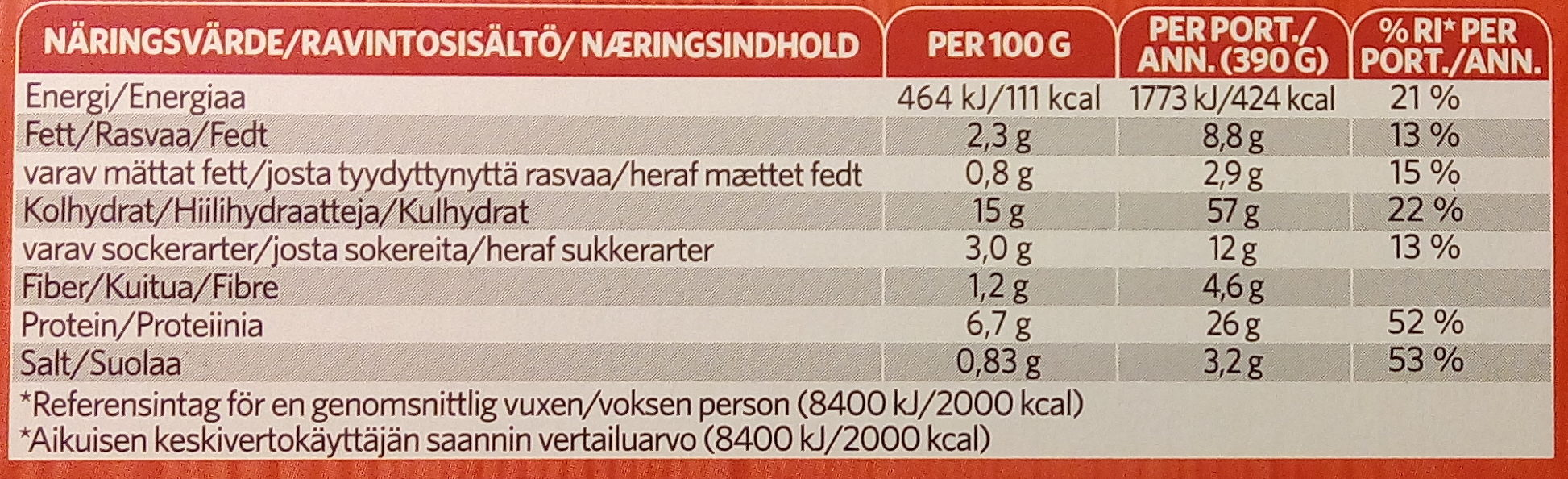 Findus Dagens Pasta med kyckling - Informations nutritionnelles