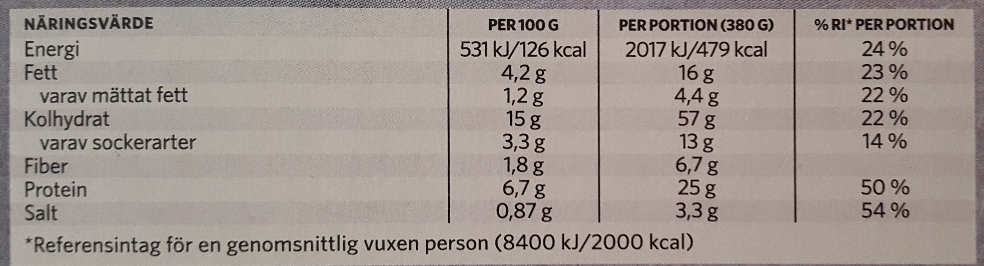 Findus Dagens Lasagnette - Nutrition facts - sv