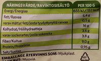 Findus Grönsaksbullar - Informations nutritionnelles