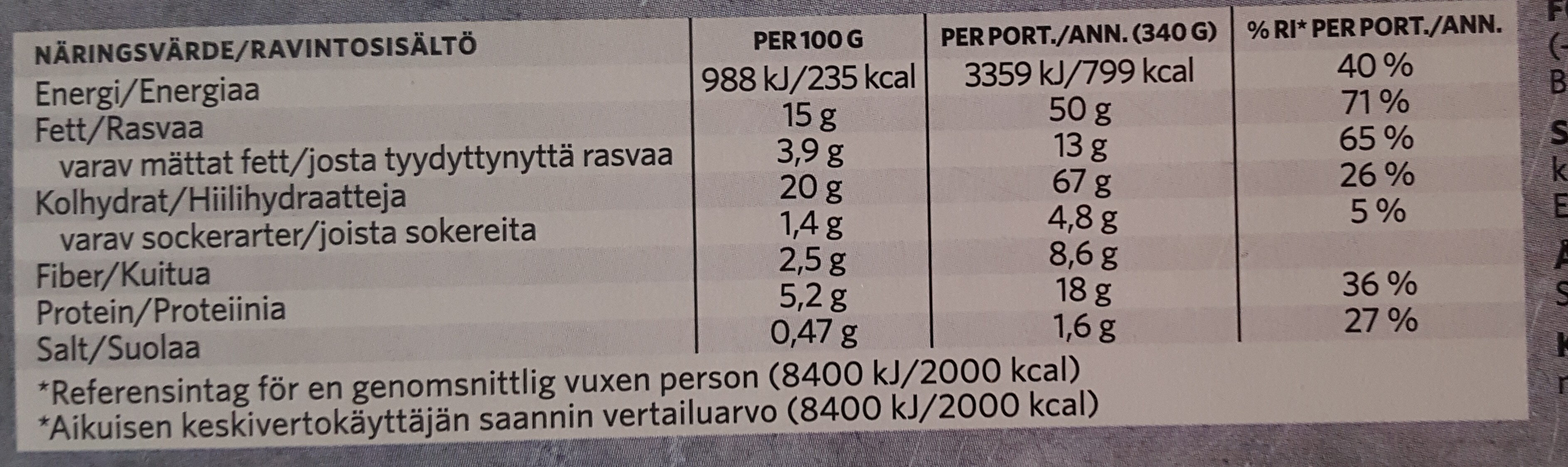 Findus Dagens Fish & Chips - Nutrition facts - sv