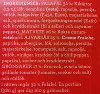 Findus Dagens Falafel med matvete - Ingredients