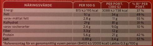 Findus Dagens Falafel med matvete - Nutrition facts
