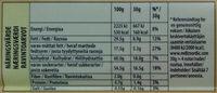 Marabou Apelsinkrokant - Nutrition facts