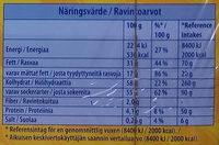 Marabou Paradis - Nutrition facts