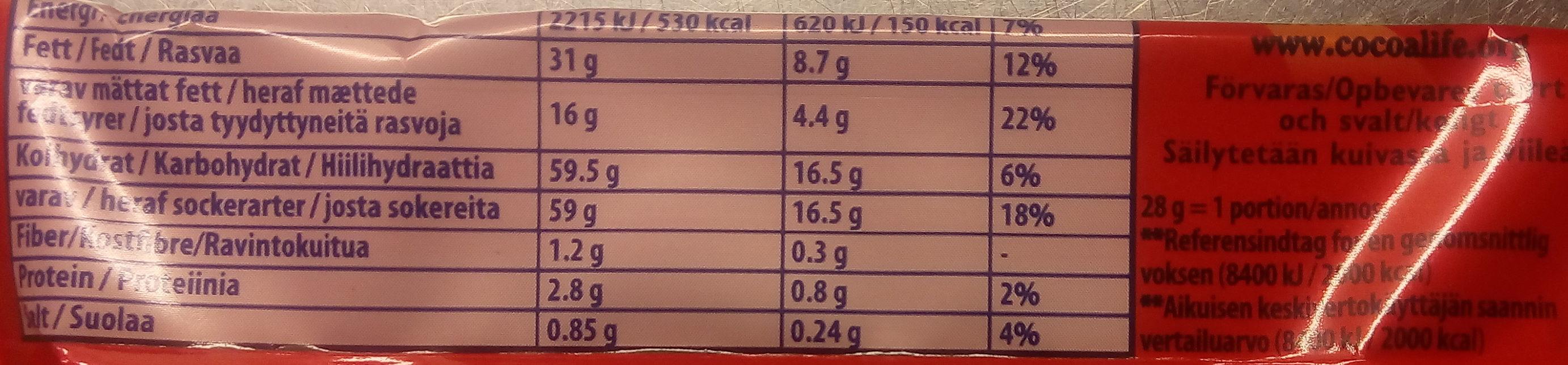 Daim Chokolade 28g - Informations nutritionnelles - sv