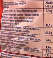 Daim - Información nutricional - fr