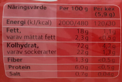 Brago Original - Informations nutritionnelles - sv