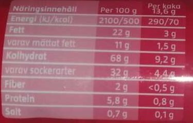 Göteborgs Ballerina Original - Nutrition facts