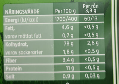 Smörgåsrås ekologisk - Informations nutritionnelles - sv