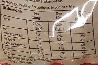 Estrella Julost - Nutrition facts