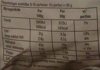 Estrella Gräslök & Cream Cheese - Nutrition facts