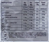 Estrella Jordnötsringar Originalet - Nutrition facts