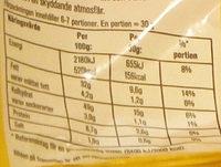 Estrella Match-bollar Cheddar, bacon & chili - Informations nutritionnelles - sv