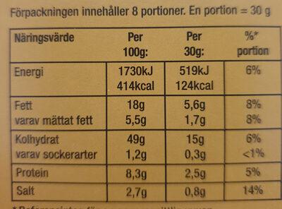 Micropop med smörsmak - Informations nutritionnelles - sv