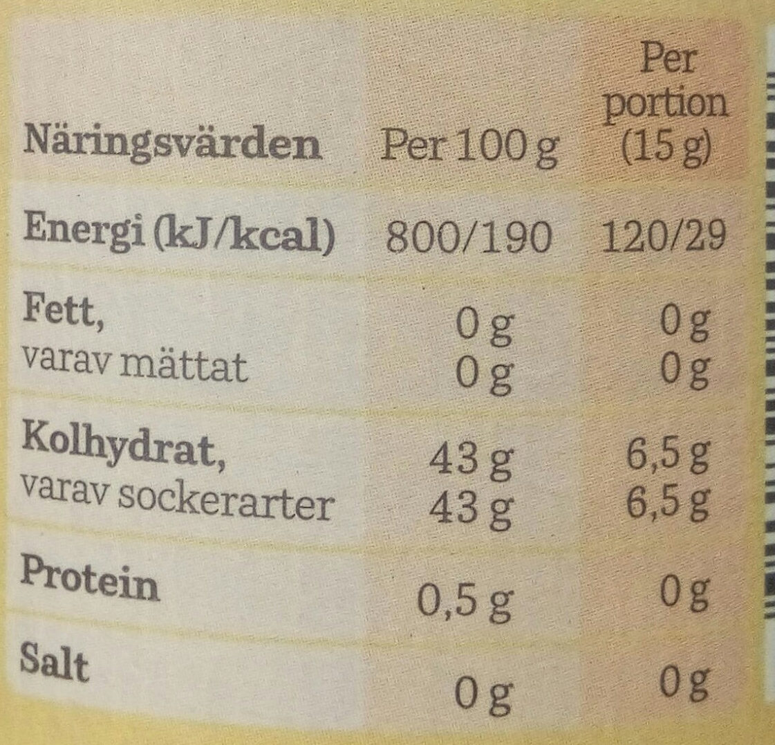 Hjortronsylt - Informations nutritionnelles