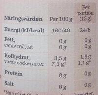Jordgubbssylt lågkalori - Informations nutritionnelles - sv