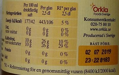 Önos Extra Prima Fläderblomsaft - Nutrition facts