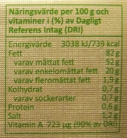 Smör normalsaltat - Voedingswaarden