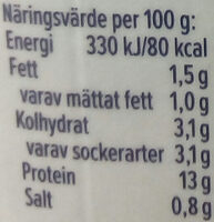 KESO Cottage Cheese Mini Naturell - Informations nutritionnelles - sv