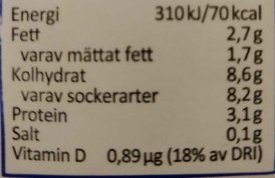Filmjölk jordgubb - Voedingswaarden - en