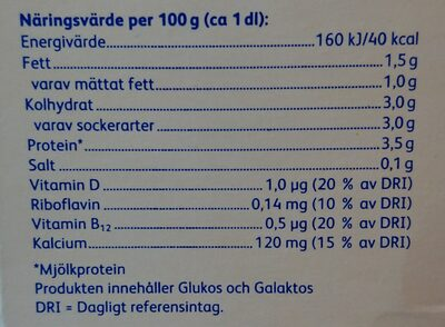Laktosfri mellanmjölk - Nutrition facts - sv