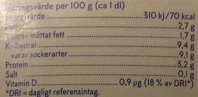 Skånemejerier fil pepparkaka - Informations nutritionnelles - sv