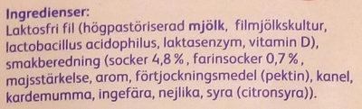 Skånemejerier Laktosfri Filmjölk Pepparkaka - Ingredients - sv