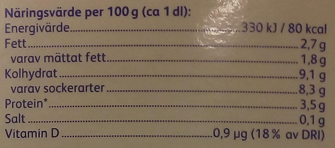 Skånemejerier Laktosfri Filmjölk Pepparkaka - Informations nutritionnelles