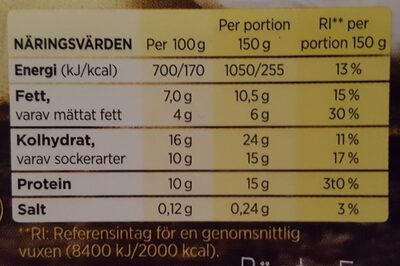 Frödinge Ostkaka - Nutrition facts