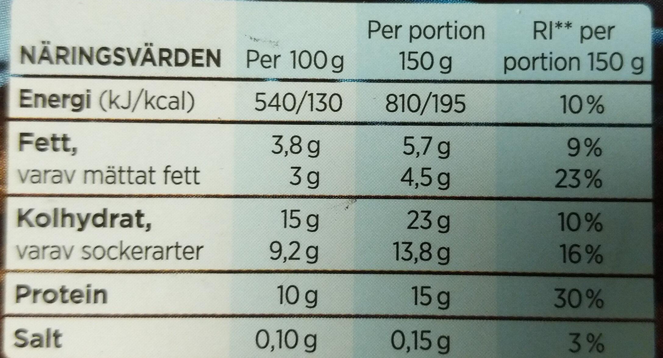 Lättostkaka - Informations nutritionnelles - sv
